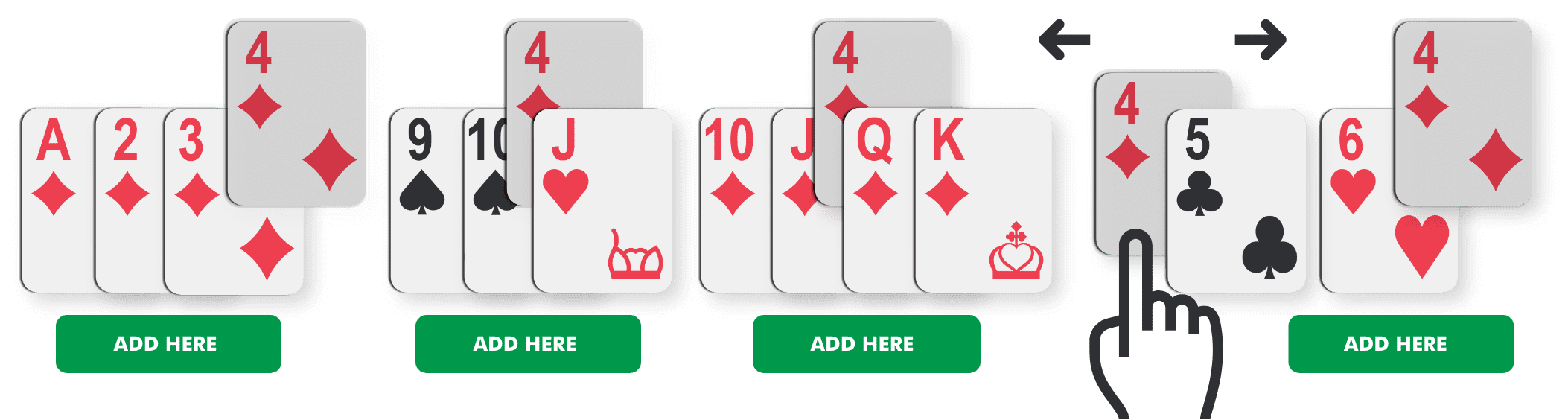 How to Add Rummy Card Game