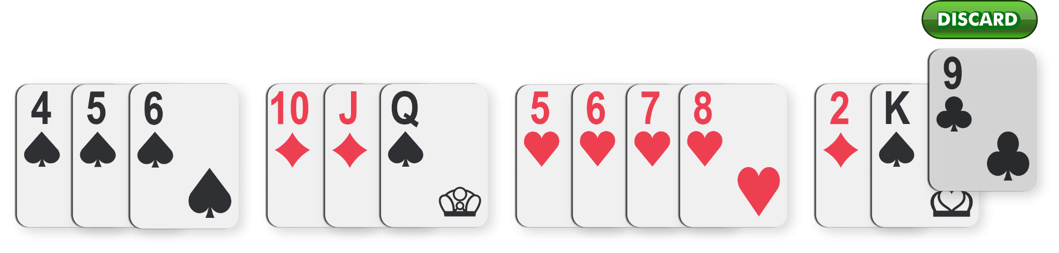 How to Discard Rummy Card Game