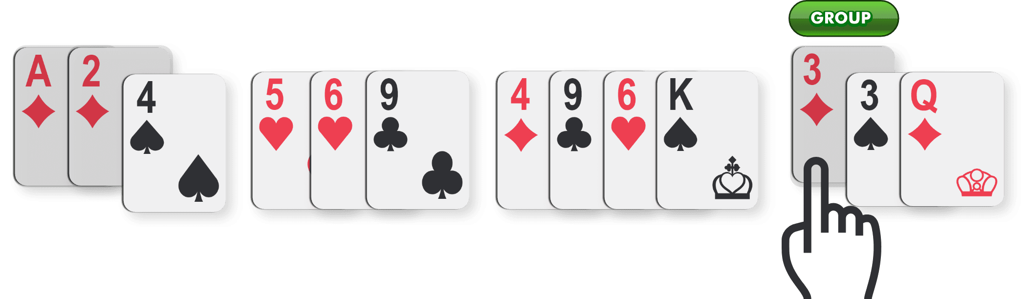 How to Group Rummy Card Game
