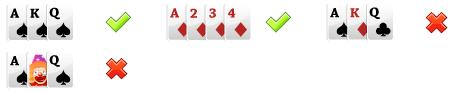 Rummy Card Games
